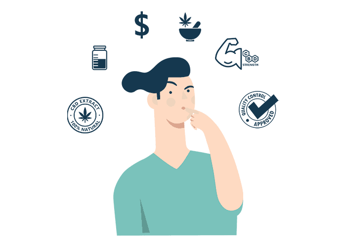 illustrations of a guy thinking about tips before buying CBD