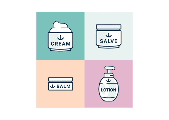 illustrations of a CBD cream, CBD salve, CBD balms, and CBD lotions
