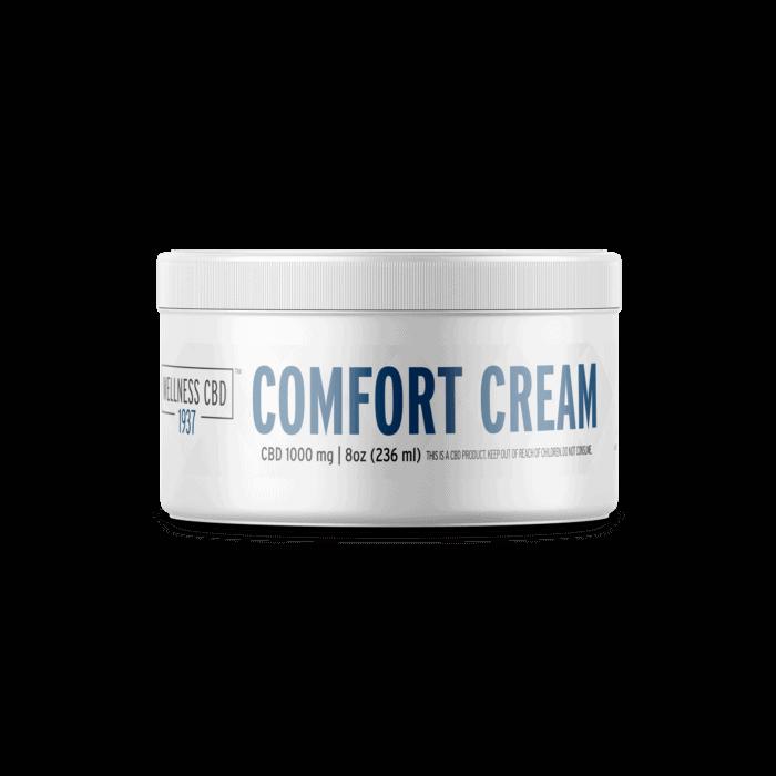 Back view of 1937 Wellness CBD Comfort Cream